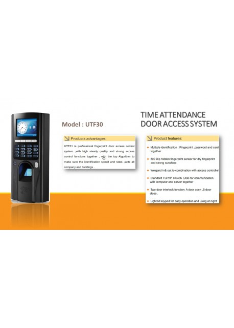 NIDEKA Biometric Door Access System